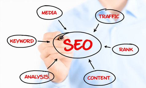 seo and usability